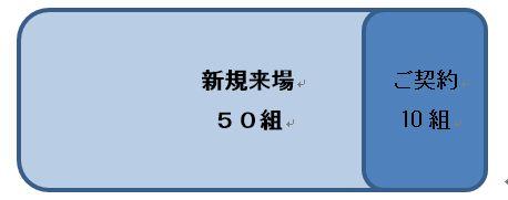 shukyaku1