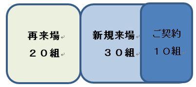 shukyaku2