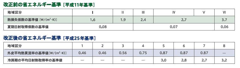 %e5%9f%ba%e6%ba%96%e5%80%a4