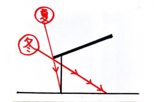 Thumbnail of post image 172